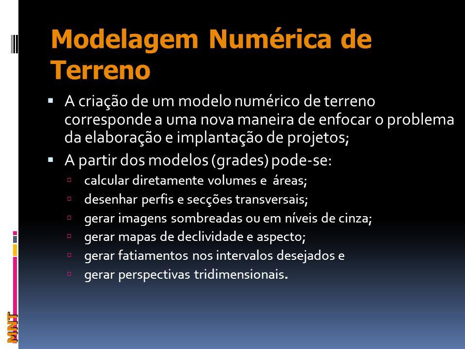 Modelagem Numérica de Terreno MNT Exemplos de fenômenos representados por um MNT: Dados de relevo; Dados geológicos; Levantamentos de profundidades do mar ou de um rio ou de um açude ou de um aqüífero; Dados meteorológicos; Dados geofísicos e geoquímicos;