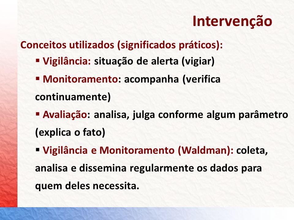 Intervenção Conceitos utilizados (significados práticos): Vigilância: situação de alerta (vigiar) Monitoramento: acompanha (verifica continuamente) Av
