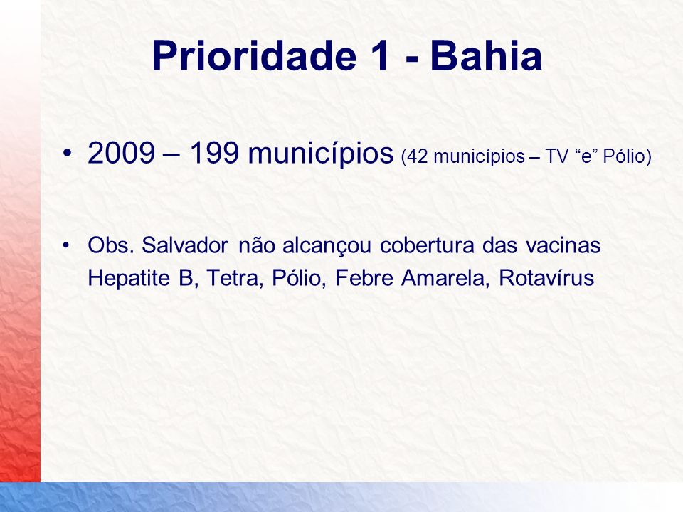 Prioridade 1 - Bahia 2009 – 199 municípios (42 municípios – TV e Pólio) Obs. Salvador não alcançou cobertura das vacinas Hepatite B, Tetra, Pólio, Feb