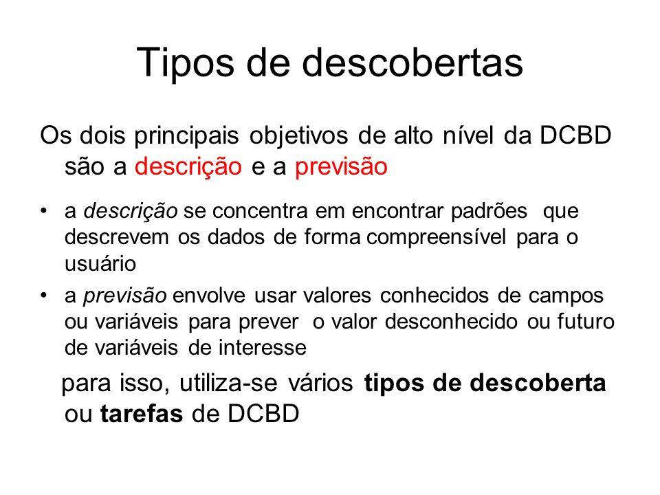 Tipos de descobertas Os dois principais objetivos de alto nível da DCBD são a descrição e a previsão a descrição se concentra em encontrar padrões que