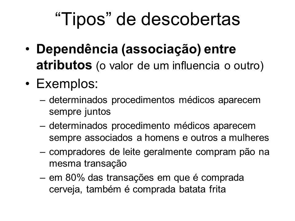 Tipos de descobertas Dependência (associação) entre atributos (o valor de um influencia o outro) Exemplos: –determinados procedimentos médicos aparece