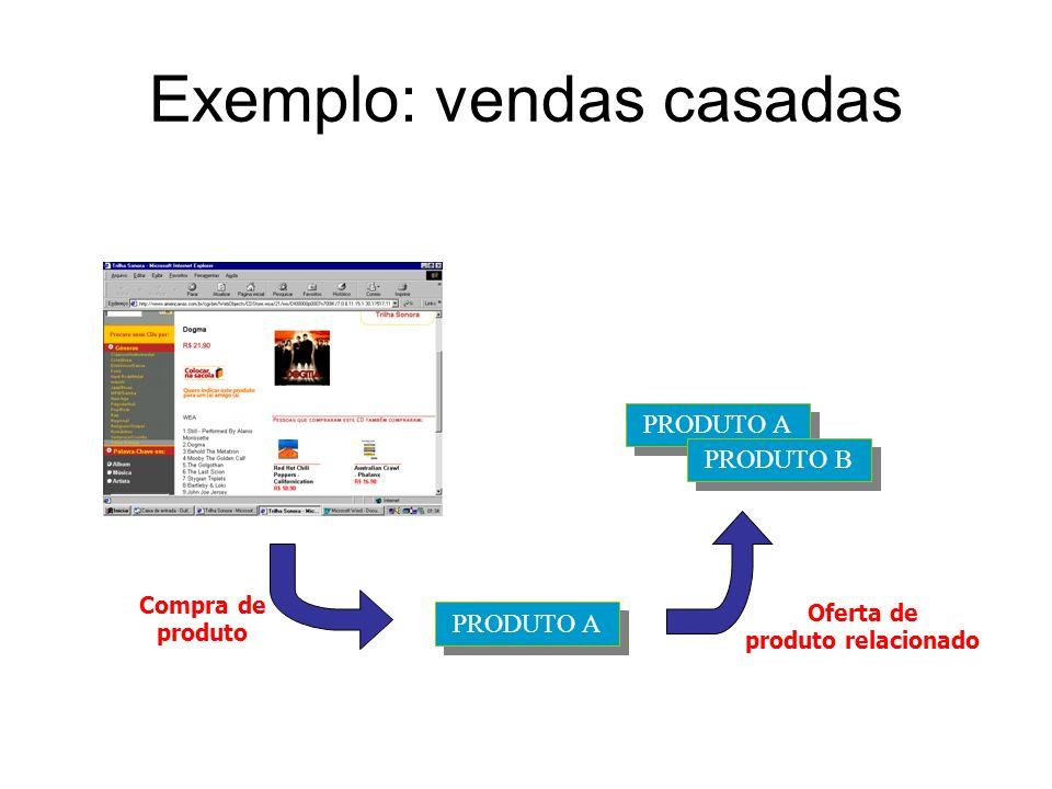 Exemplo: vendas casadas PRODUTO A PRODUTO B Oferta de produto relacionado Compra de produto