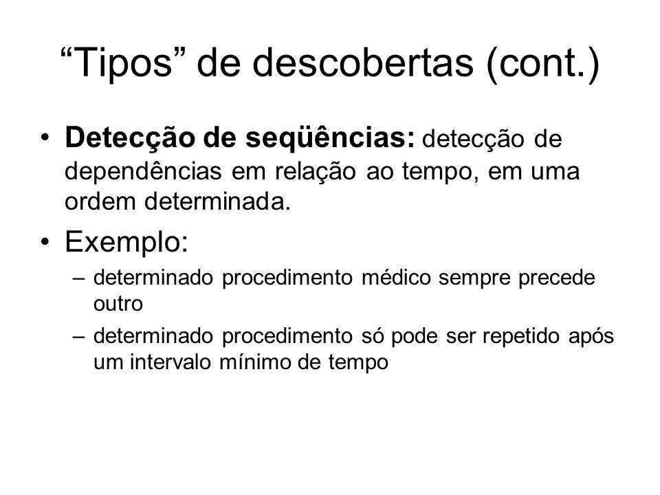 Tipos de descobertas (cont.) Detecção de seqüências: detecção de dependências em relação ao tempo, em uma ordem determinada. Exemplo: –determinado pro