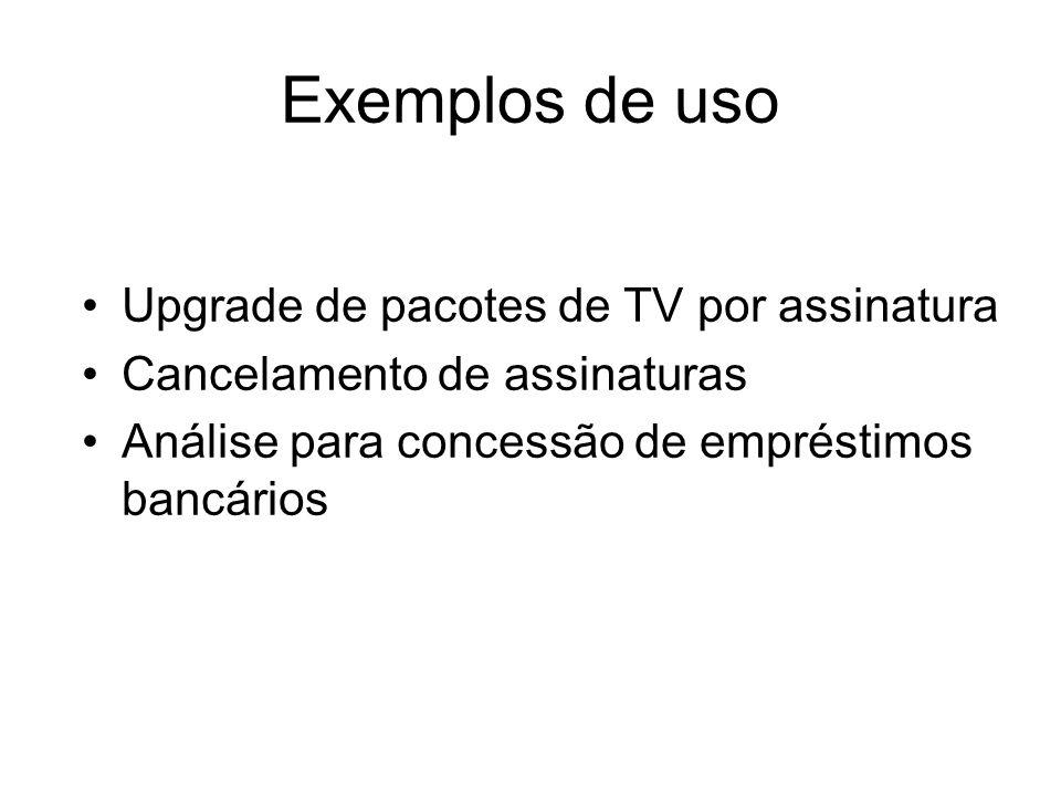 Exemplos de uso Upgrade de pacotes de TV por assinatura Cancelamento de assinaturas Análise para concessão de empréstimos bancários