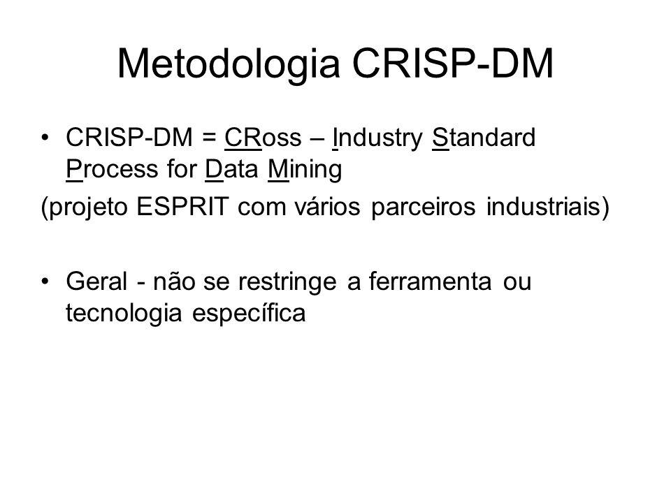 Metodologia CRISP-DM CRISP-DM = CRoss – Industry Standard Process for Data Mining (projeto ESPRIT com vários parceiros industriais) Geral - não se res