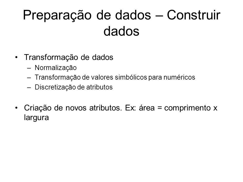 Preparação de dados – Construir dados Transformação de dados –Normalização –Transformação de valores simbólicos para numéricos –Discretização de atrib