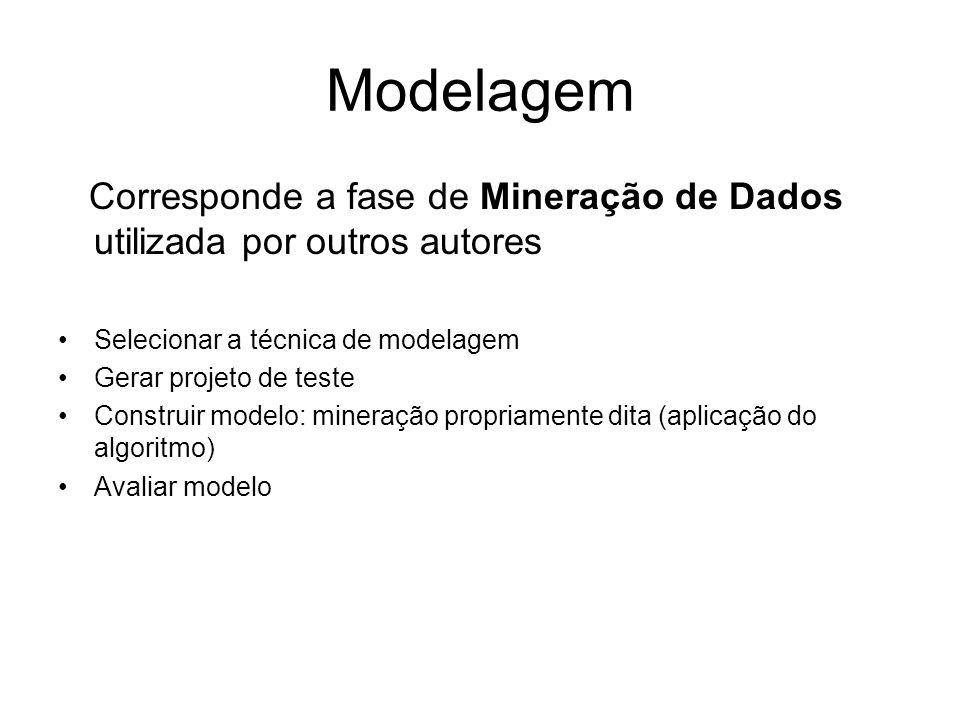 Modelagem Corresponde a fase de Mineração de Dados utilizada por outros autores Selecionar a técnica de modelagem Gerar projeto de teste Construir mod
