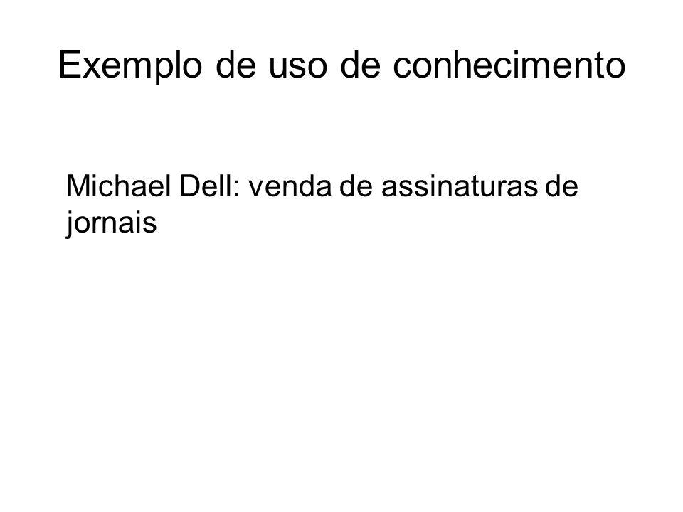Exemplo de uso de conhecimento Michael Dell: venda de assinaturas de jornais