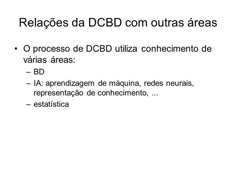 Relações da DCBD com outras áreas O processo de DCBD utiliza conhecimento de várias áreas: –BD –IA: aprendizagem de máquina, redes neurais, representa