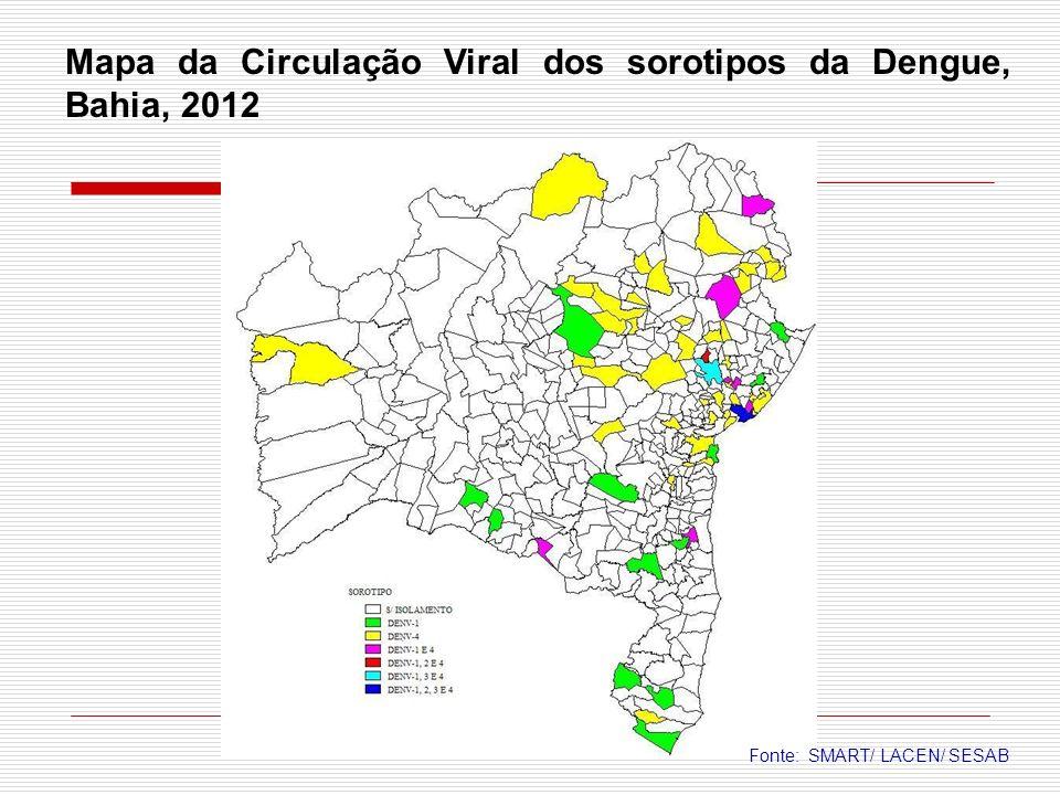Mapa da Circulação Viral dos sorotipos da Dengue, Bahia, 2012 Fonte: SMART/ LACEN/ SESAB
