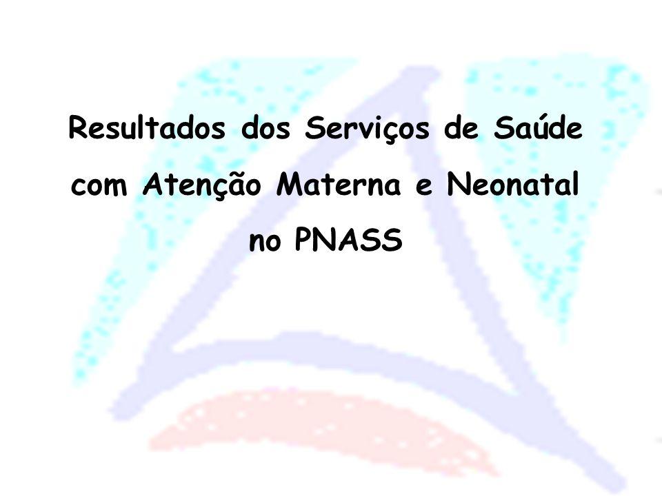 PNASS – Instrumento de avaliação e medida de desempenho Parte I
