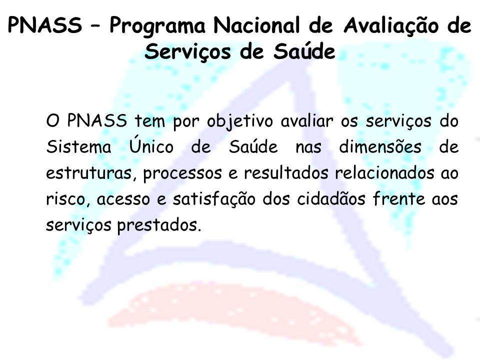 Hospitais com desempenho menor que 34,8 segundo porte, PNASS – Bahia, 2004-2006 Fonte: Sistema de Informações do PNASS – DATASUS - 2008