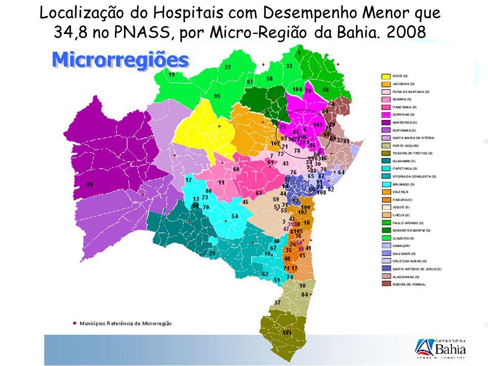 Plano Plurianual (PPA) 2008 - 2011 desempenho menor que 34,8 –Meta: 50% 128 hospitais (65 hospitais) 2008 – 6 hospitais (10%) 2009 – 20 hospitais (30%) 2010 – 39 hospitais (60%) 2011 – 65 hospitais (100%)