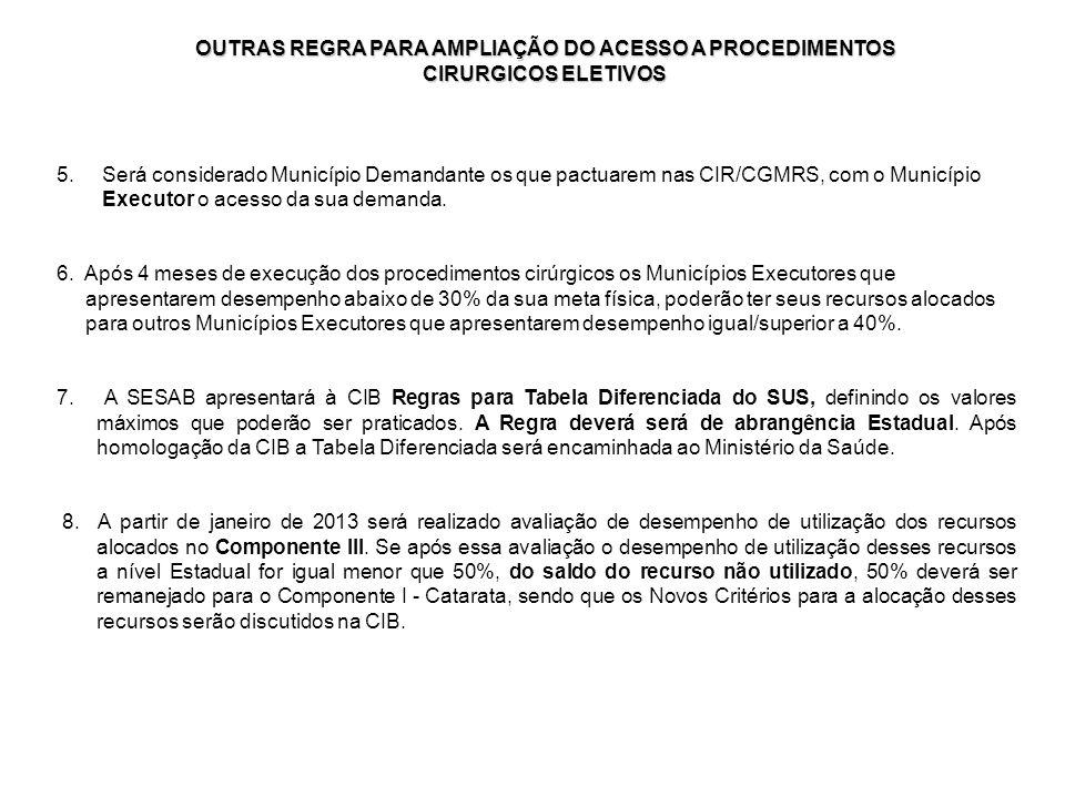 5. Será considerado Município Demandante os que pactuarem nas CIR/CGMRS, com o Município Executor o acesso da sua demanda. 6. Após 4 meses de execução