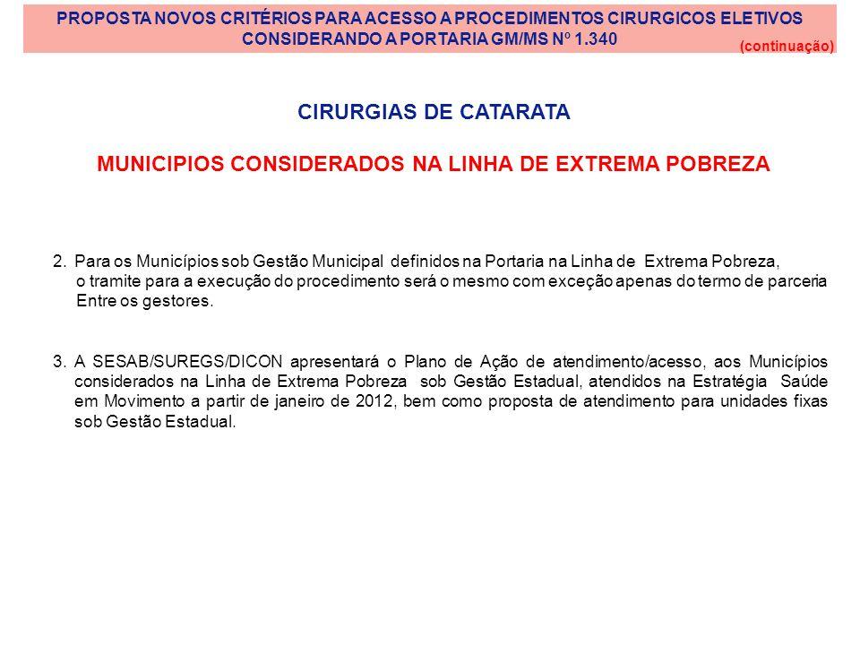 CIRURGIAS DE CATARATA MUNICIPIOS CONSIDERADOS NA LINHA DE EXTREMA POBREZA 2.Para os Municípios sob Gestão Municipal definidos na Portaria na Linha de