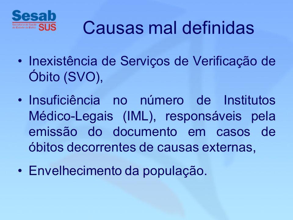 Inexistência de Serviços de Verificação de Óbito (SVO), Insuficiência no número de Institutos Médico-Legais (IML), responsáveis pela emissão do documento em casos de óbitos decorrentes de causas externas, Envelhecimento da população.