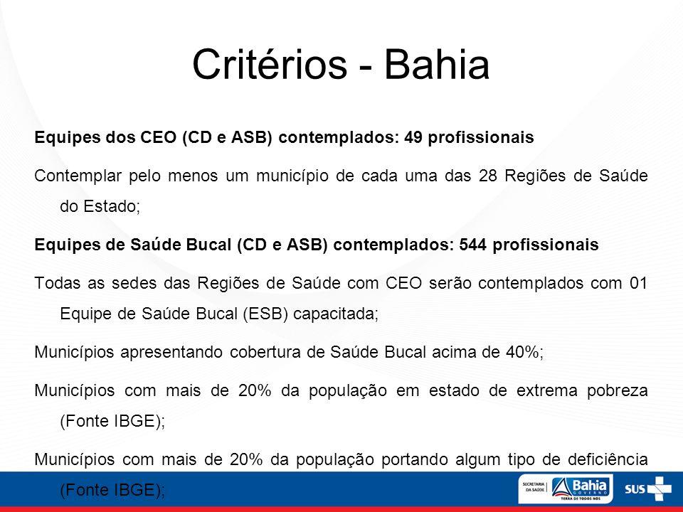 Critérios - Bahia Equipes dos CEO (CD e ASB) contemplados: 49 profissionais Contemplar pelo menos um município de cada uma das 28 Regiões de Saúde do