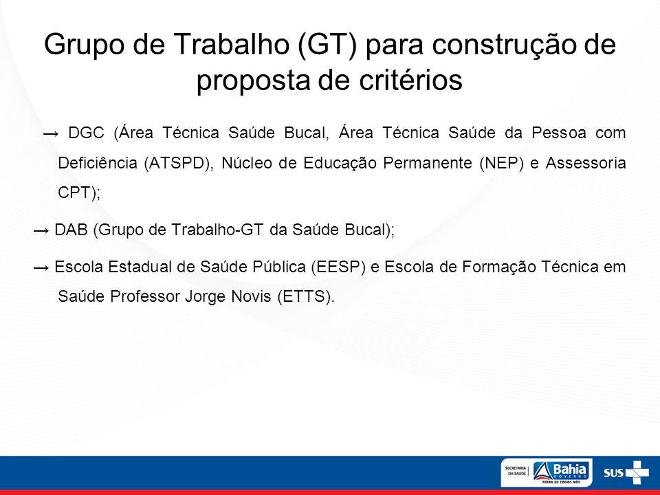 Grupo de Trabalho (GT) para construção de proposta de critérios DGC (Área Técnica Saúde Bucal, Área Técnica Saúde da Pessoa com Deficiência (ATSPD), N