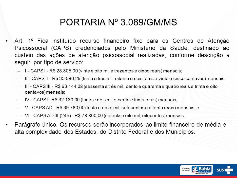 PORTARIA Nº 3.089/GM/MS Art. 1º Fica instituído recurso financeiro fixo para os Centros de Atenção Psicossocial (CAPS) credenciados pelo Ministério da