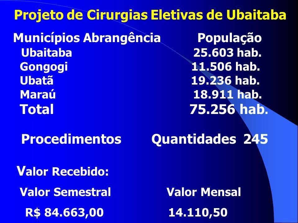 Projeto de Cirurgias Eletivas de Ubaitaba Municípios Abrangência População Ubaitaba 25.603 hab.
