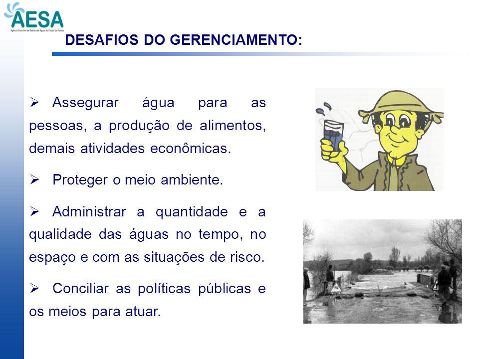 POLÍTICA NACIONAL DE RECURSOS HÍDRICOS Lei nº.