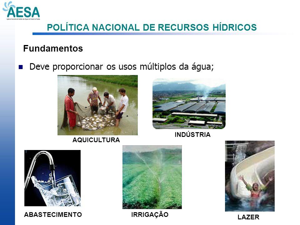 POLÍTICA NACIONAL DE RECURSOS HÍDRICOS Fundamentos Deve proporcionar os usos múltiplos da água; LAZER IRRIGAÇÃO INDÚSTRIA ABASTECIMENTO AQUICULTURA