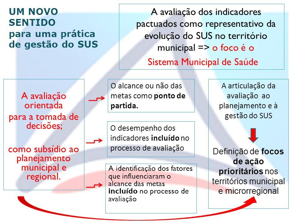 UM NOVO SENTIDO para uma prática de gestão do SUS A avaliação dos indicadores pactuados como representativo da evolução do SUS no território municipal