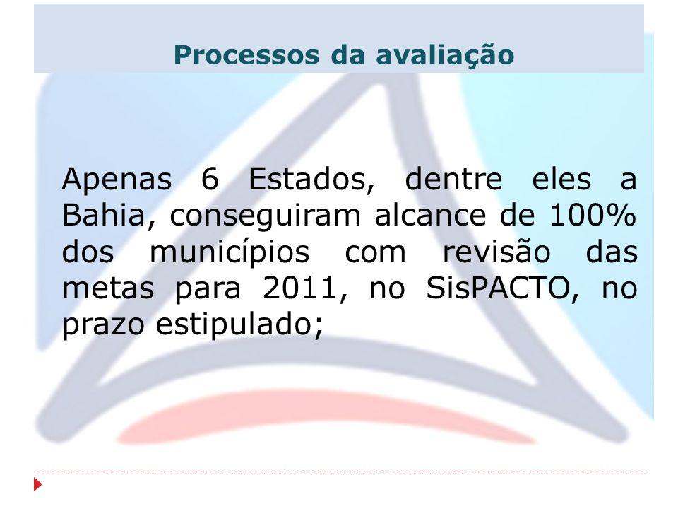 Processos da avaliação Apenas 6 Estados, dentre eles a Bahia, conseguiram alcance de 100% dos municípios com revisão das metas para 2011, no SisPACTO,