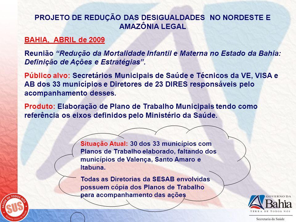 PROJETO DE REDUÇÃO DAS DESIGUALDADES NO NORDESTE E AMAZÔNIA LEGAL BAHIA, ABRIL de 2009 Reunião Redução da Mortalidade Infantil e Materna no Estado da Bahia: Definição de Ações e Estratégias.