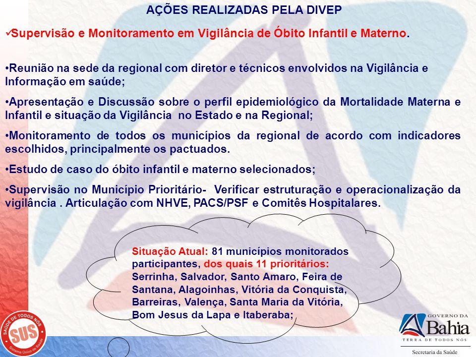 AÇÕES REALIZADAS PELA DIVEP Supervisão e Monitoramento em Vigilância de Óbito Infantil e Materno. Situação Atual: 81 municípios monitorados participan