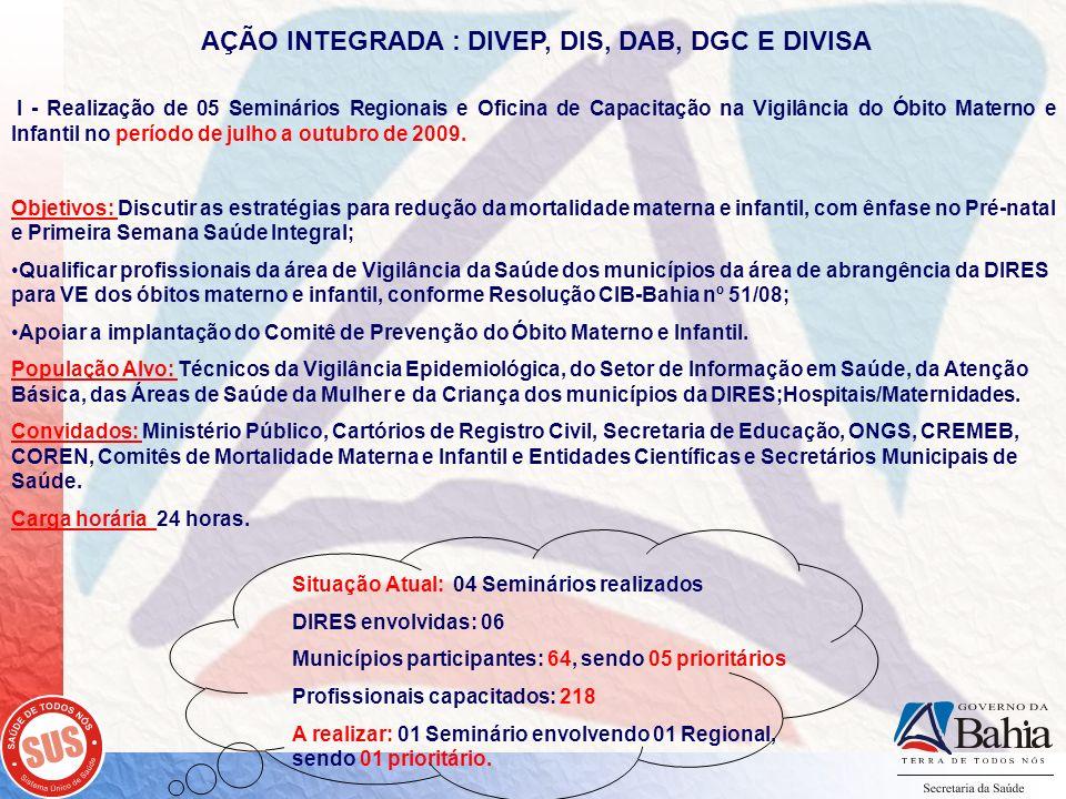 AÇÃO INTEGRADA : DIVEP, DIS, DAB, DGC E DIVISA I - Realização de 05 Seminários Regionais e Oficina de Capacitação na Vigilância do Óbito Materno e Infantil no período de julho a outubro de 2009.