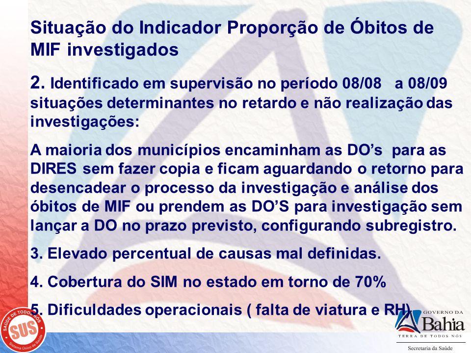 Situação do Indicador Proporção de Óbitos de MIF investigados 2. Identificado em supervisão no período 08/08 a 08/09 situações determinantes no retard