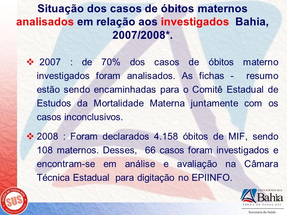 2007 : de 70% dos casos de óbitos materno investigados foram analisados.