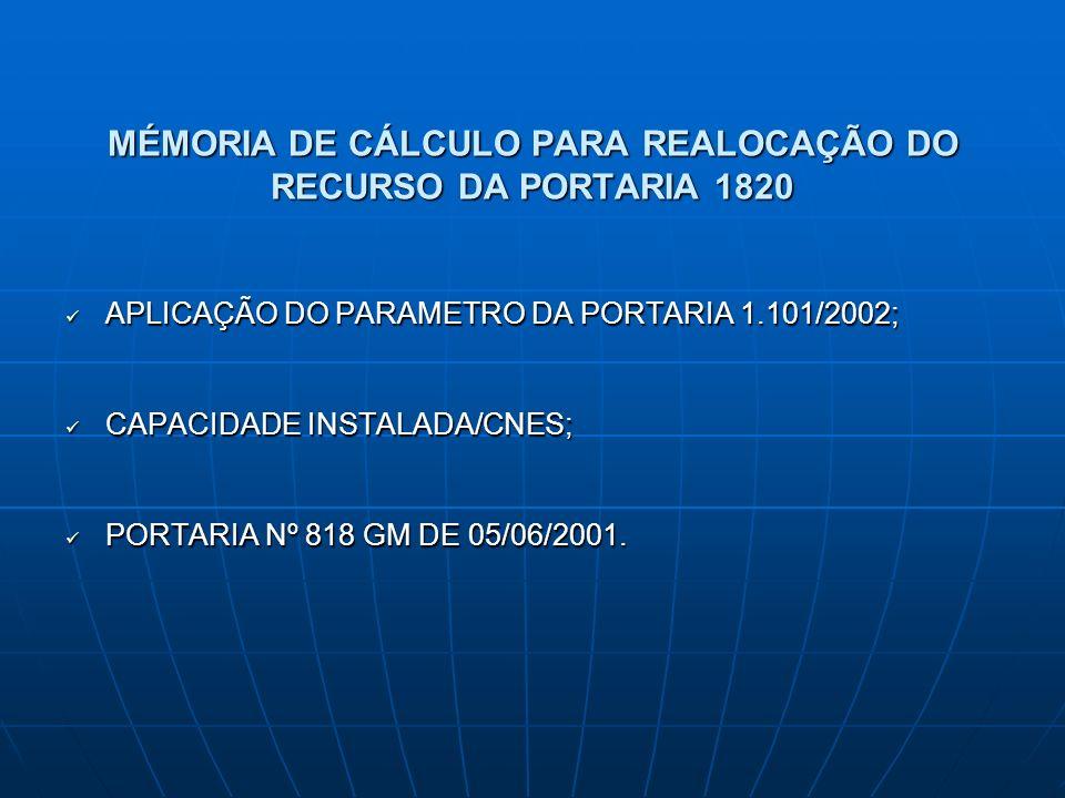 MÉMORIA DE CÁLCULO PARA REALOCAÇÃO DO RECURSO DA PORTARIA 1820 APLICAÇÃO DO PARAMETRO DA PORTARIA 1.101/2002; APLICAÇÃO DO PARAMETRO DA PORTARIA 1.101/2002; CAPACIDADE INSTALADA/CNES; CAPACIDADE INSTALADA/CNES; PORTARIA Nº 818 GM DE 05/06/2001.