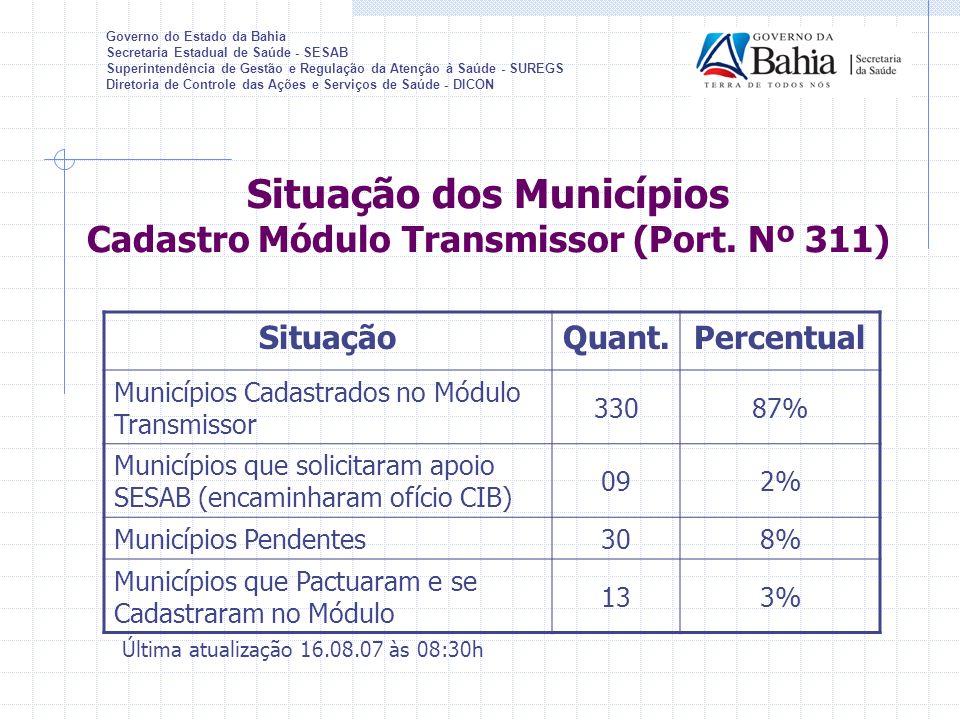Situação dos Municípios Cadastro Módulo Transmissor (Port.