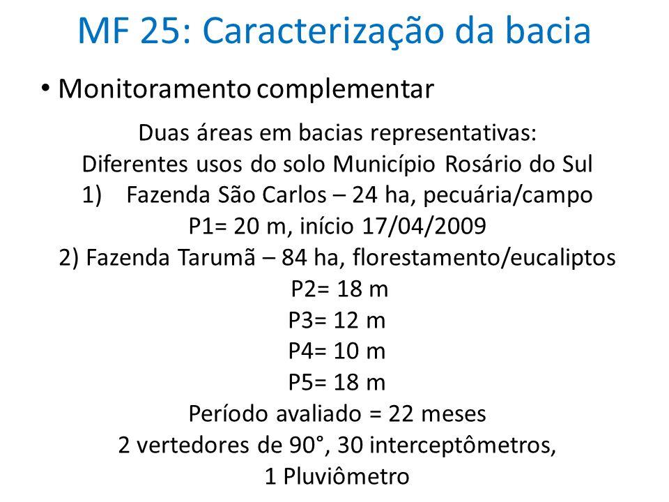 Duas áreas em bacias representativas: Diferentes usos do solo Município Rosário do Sul 1)Fazenda São Carlos – 24 ha, pecuária/campo P1= 20 m, início 1