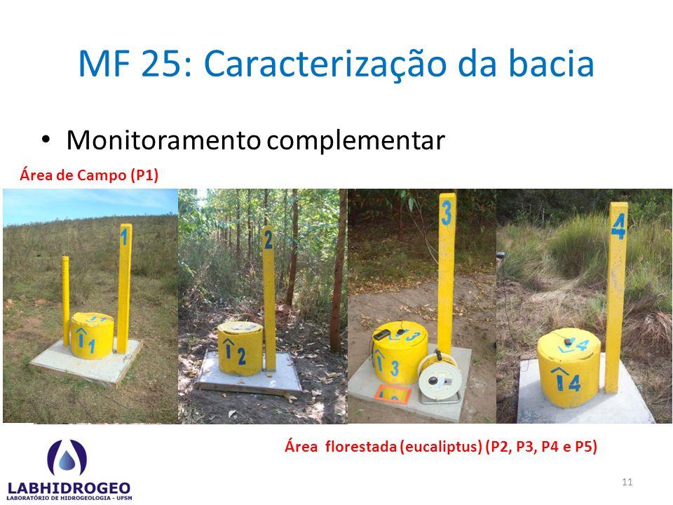 MF 25: Caracterização da bacia Monitoramento complementar 11 Área de Campo (P1) Área florestada (eucaliptus) (P2, P3, P4 e P5)