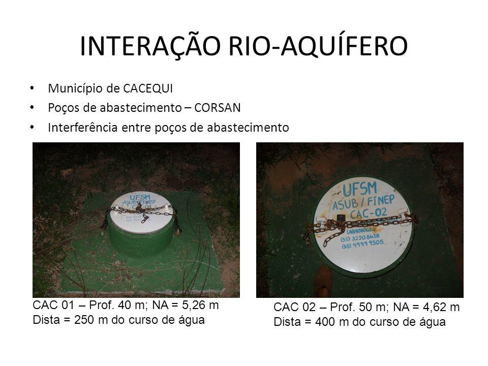 INTERAÇÃO RIO-AQUÍFERO Município de CACEQUI Poços de abastecimento – CORSAN Interferência entre poços de abastecimento CAC 01 – Prof. 40 m; NA = 5,26