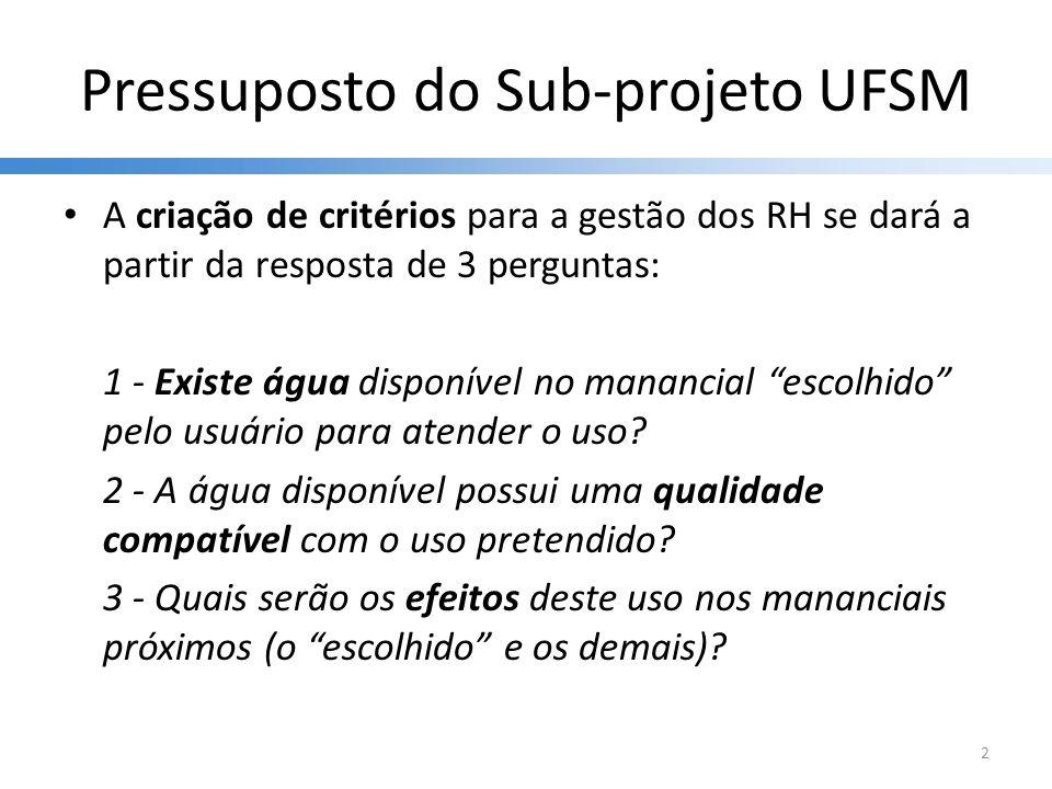 Pressuposto do Sub-projeto UFSM A criação de critérios para a gestão dos RH se dará a partir da resposta de 3 perguntas: 1 - Existe água disponível no