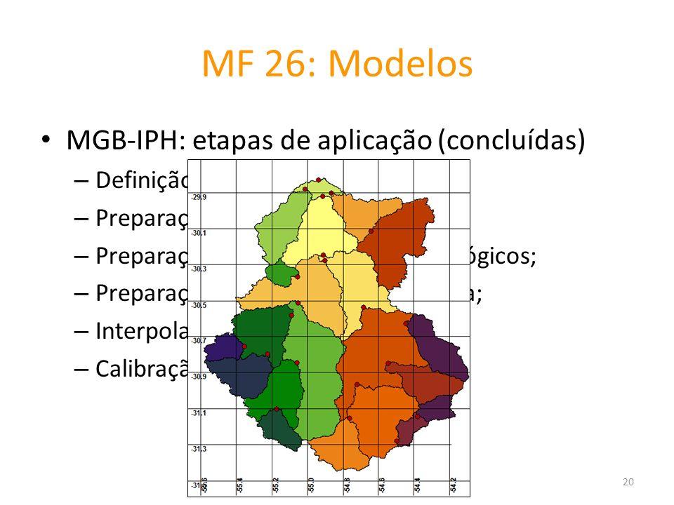 MGB-IPH: etapas de aplicação (concluídas) – Definição da bacia; – Preparação da base de dados SIG; – Preparação de dados hidroclimatológicos; – Prepar