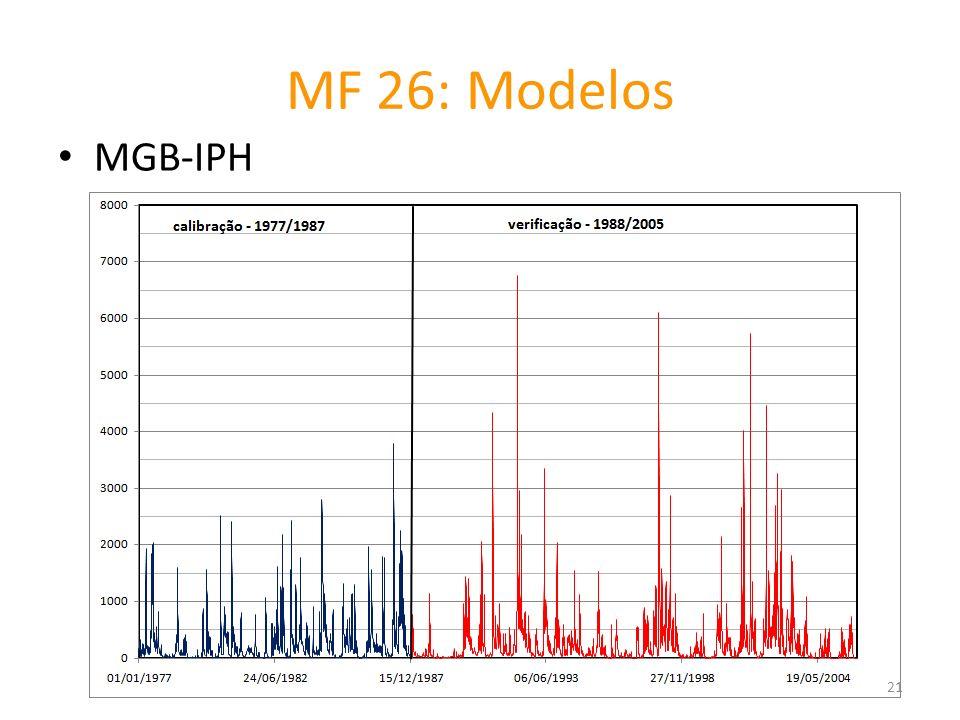 MF 26: Modelos MGB-IPH 21