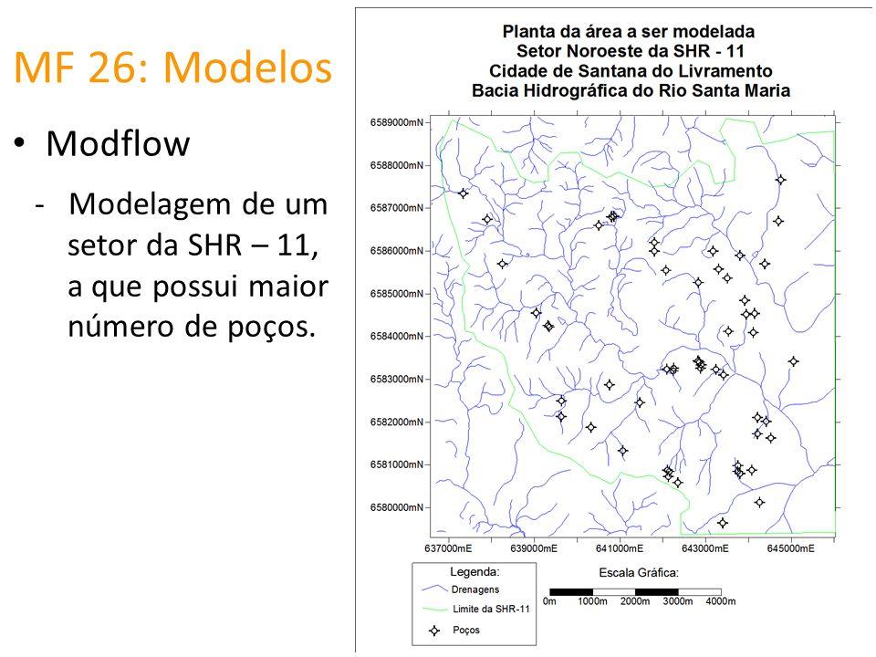 31 MF 26: Modelos Modflow - Modelagem de um setor da SHR – 11, a que possui maior número de poços.