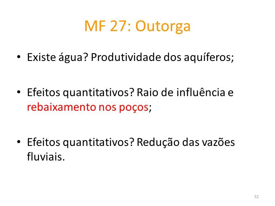 MF 27: Outorga Existe água? Produtividade dos aquíferos; Efeitos quantitativos? Raio de influência e rebaixamento nos poços; Efeitos quantitativos? Re