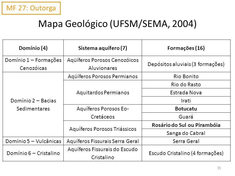 Domínio (4)Sistema aquífero (7)Formações (16) Domínio 1 – Formações Cenozóicas Aqüíferos Porosos Cenozóicos Aluvionares Depósitos aluviais (3 formaçõe