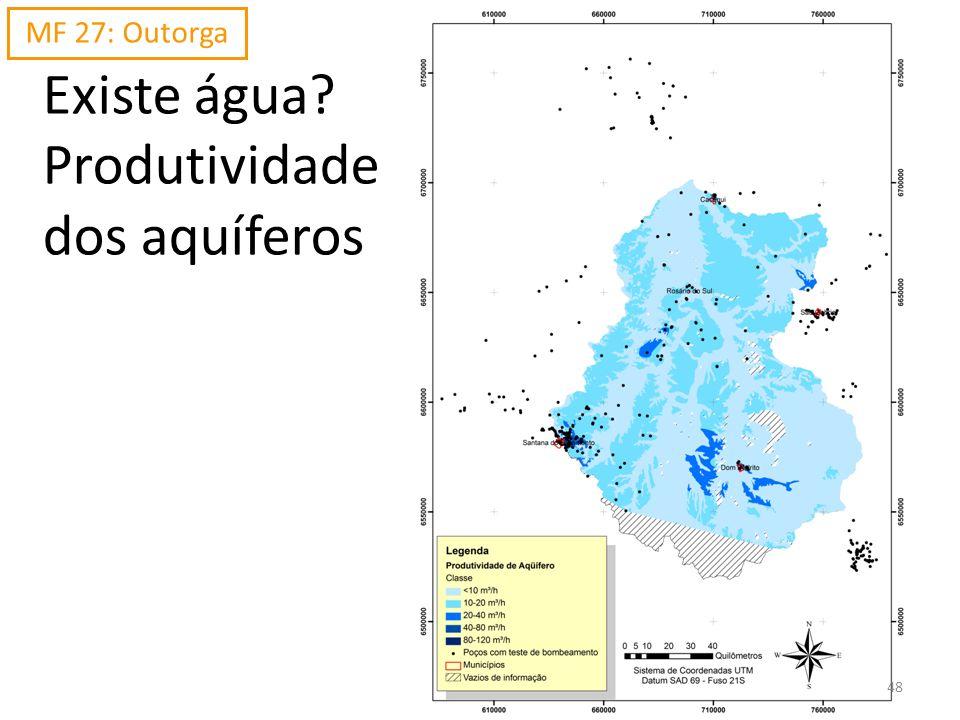 Existe água? Produtividade dos aquíferos MF 27: Outorga 48