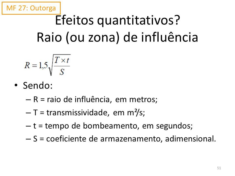Efeitos quantitativos? Raio (ou zona) de influência Sendo: – R = raio de influência, em metros; – T = transmissividade, em m²/s; – t = tempo de bombea