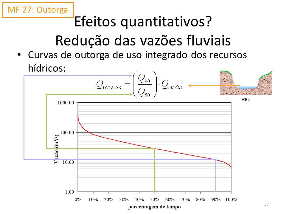 57 Efeitos quantitativos? Redução das vazões fluviais Curvas de outorga de uso integrado dos recursos hídricos: MF 27: Outorga