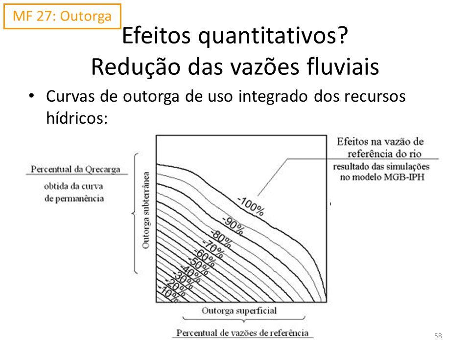 Efeitos quantitativos? Redução das vazões fluviais Curvas de outorga de uso integrado dos recursos hídricos: MF 27: Outorga 58