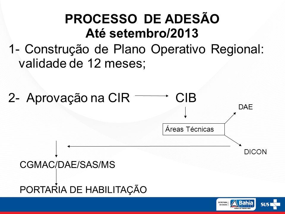 PROCESSO DE ADESÃO Até setembro/2013 1- Construção de Plano Operativo Regional: validade de 12 meses; 2- Aprovação na CIR CIB CGMAC/DAE/SAS/MS PORTARI