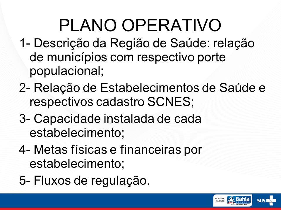 PLANO OPERATIVO 1- Descrição da Região de Saúde: relação de municípios com respectivo porte populacional; 2- Relação de Estabelecimentos de Saúde e re